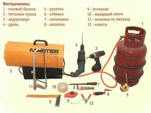 Инструменты, нужные для