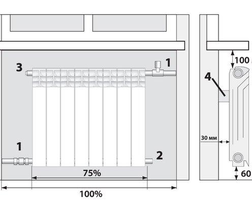 Схема размещения радиатора в