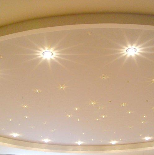 Точечные светильники для
